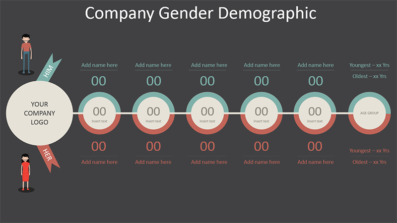 Company Gender Demographic - Editable PowerPoint Presentation