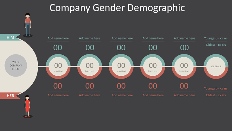 Company Gender Statistics - Editable PowerPoint Slide
