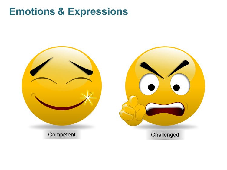 Facial Emotions Smiley PowerPoint