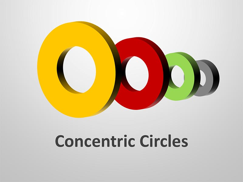 PowerPoint Presentation on 3D Concentric Circles