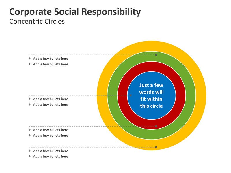 Corporate Social Agenda PowerPoint Slides