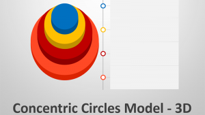 Concentric Circles Model: 3D Shapes - PowerPoint Presentation