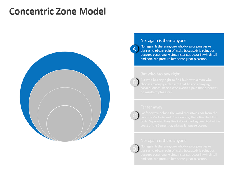 Concentric Zone Model - Editable PowerPoint