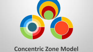 Concentric Zone Model - Concentric Circles - PowerPoint Slides