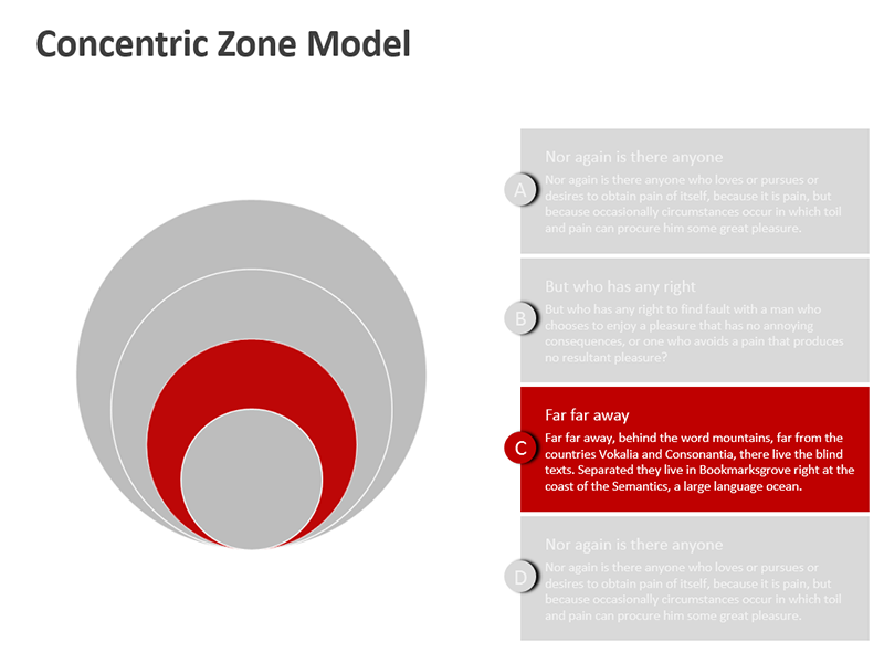 Concentric Circles Diagram with Text PPT Slide