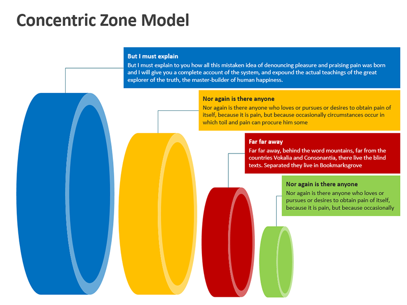 Concentric Circle - Editable PPT