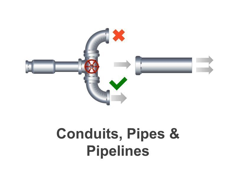 Pipe Diagram PPT Template