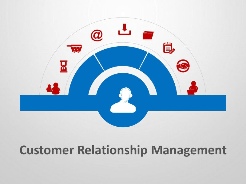 PPT Slides Customer Relationship Management