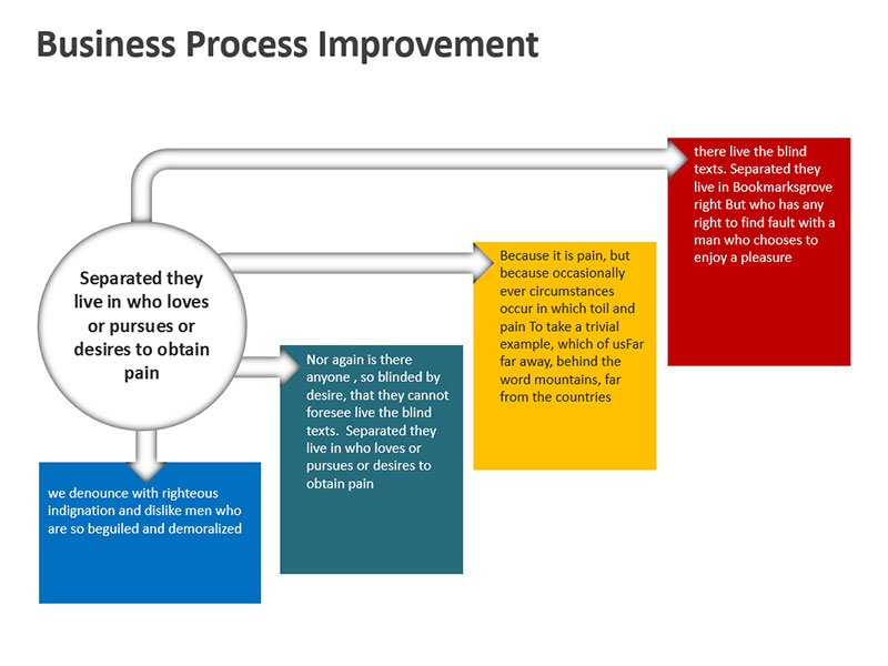 Business Process Analysis - Editable PPT Slide