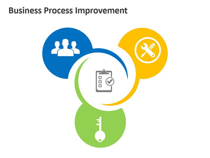 Marketing Process Plan - PowerPoint Slide