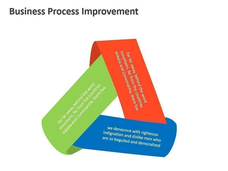 Marketing Plan Process- Editable PPT Slide