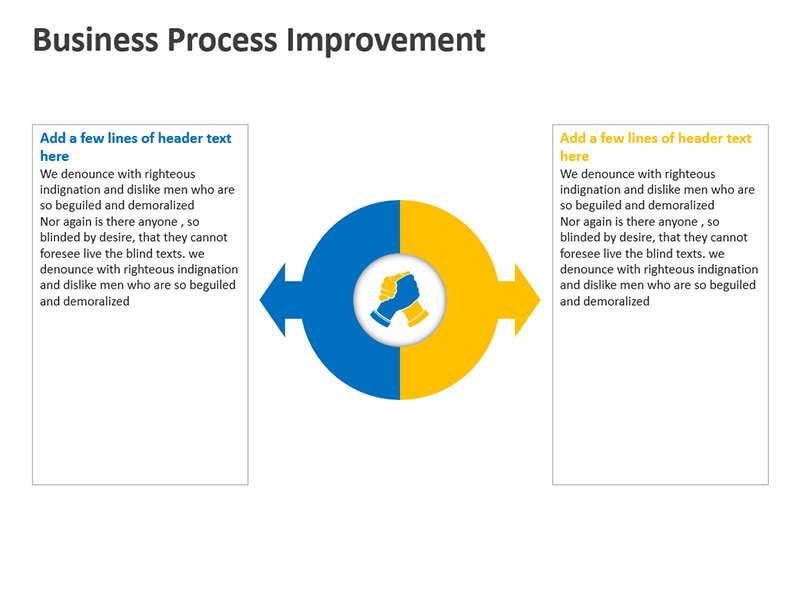 Business Process Improvement- Editable PPT Slide