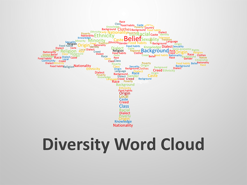 Diversity Word Cloud - Editable PowerPoint Presentation