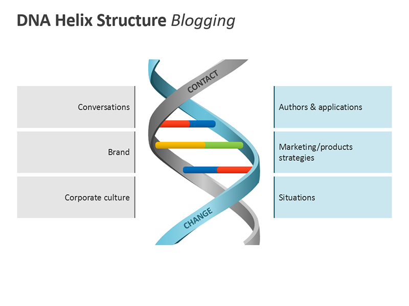 Editable String DNA Helix PowerPoint Slide