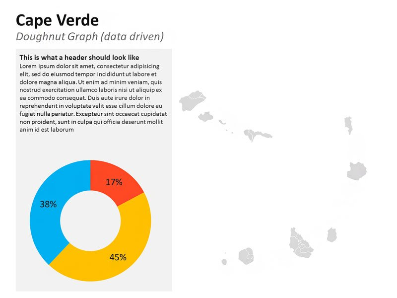 Editable PPT Doughnut Graphs on Cape Verde Map