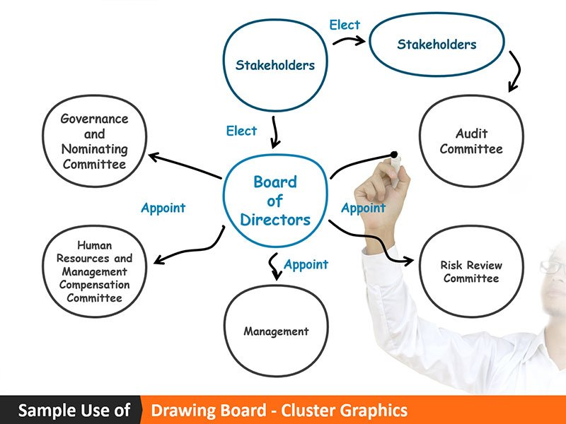 Drawing Board Cluster Diagram - PowerPoint Sample Use
