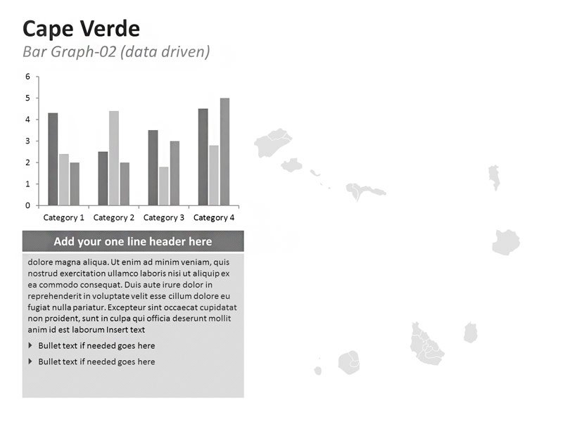 PowerPoint Bar Graphs on Cape Verde Map