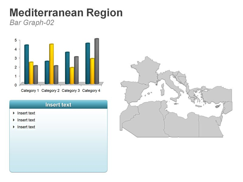 Editable Bar Graph & Text Box with a Grey Outline Map of Mediterranean Region