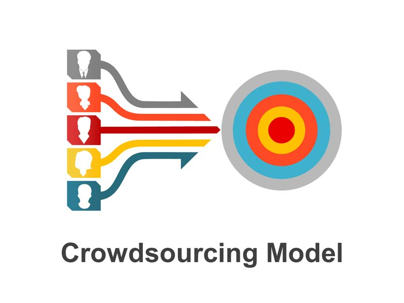 PowerPoint Presentation Crowdsourcing Model