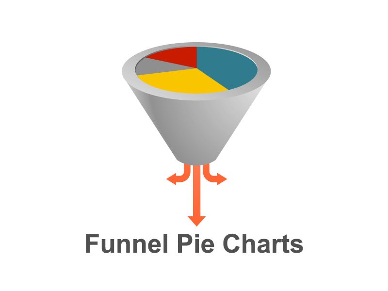 Funnel Pie Charts