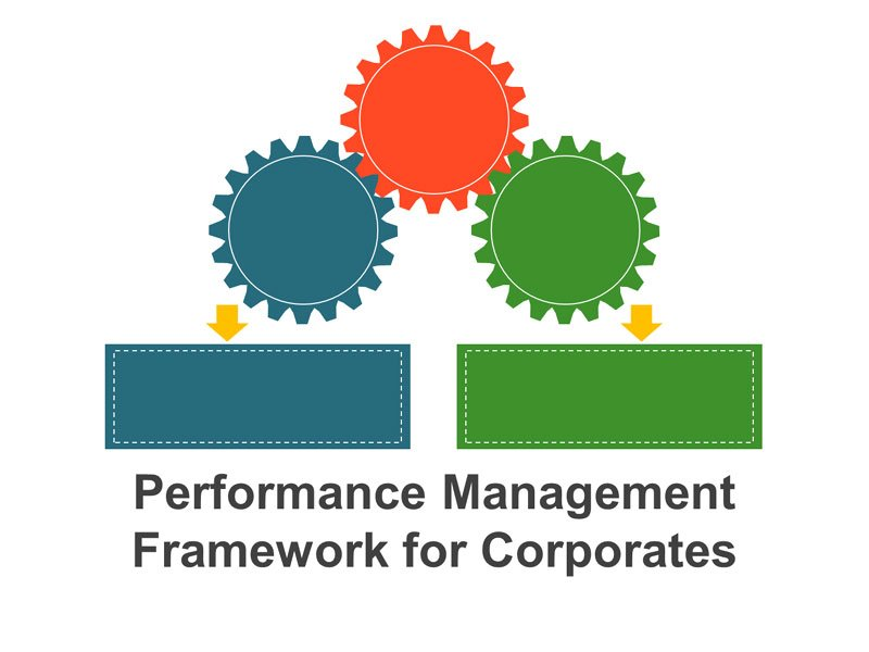 Performance Management Framework for Corporates - PowerPoint Presentation
