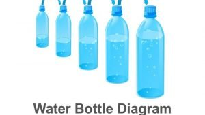 Water Bottle Graphics Editable PPT Presentation