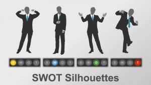 SWOT Analysis PPT Diagrams