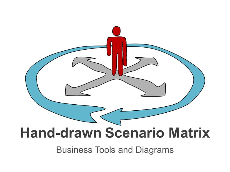 Scenario Matrix Diagram - PPT Presentation Slides