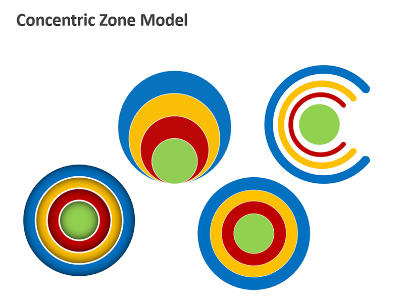 Concentric Circle Advanced - PPT