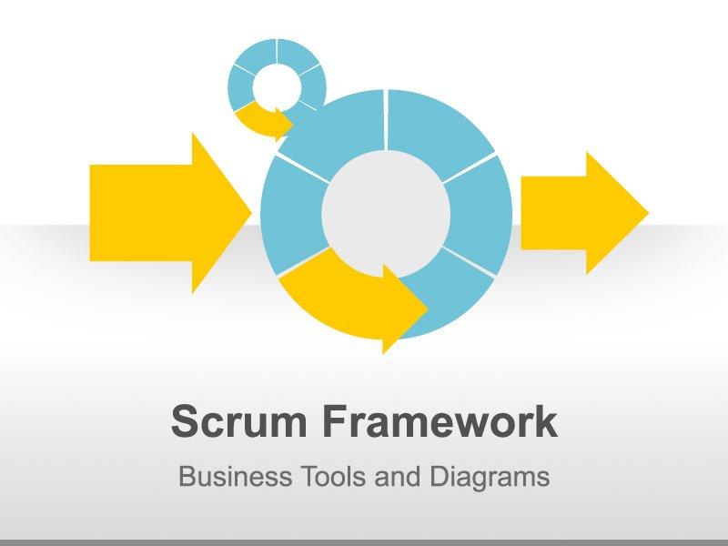 Editable Scrum Framework PowerPoint Template for Business Presentations