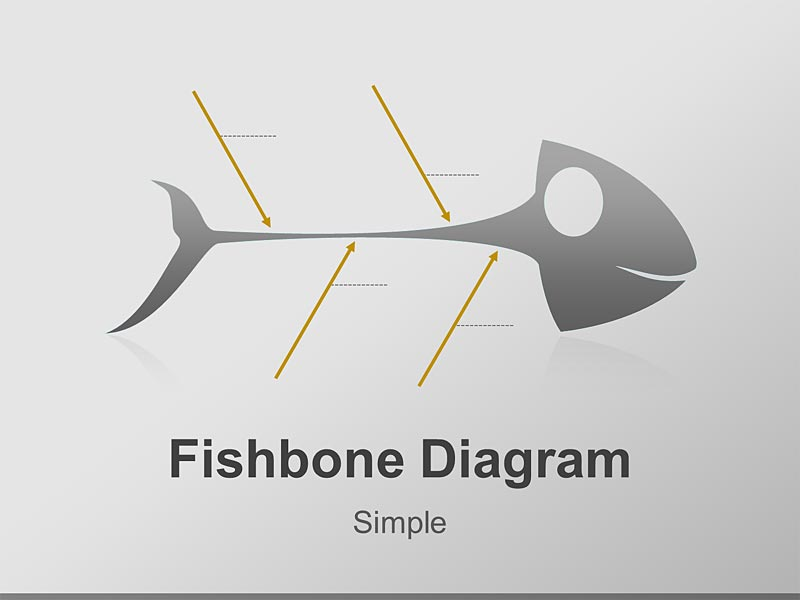 Fishbone Diagram - Editable PowerPoint Slide