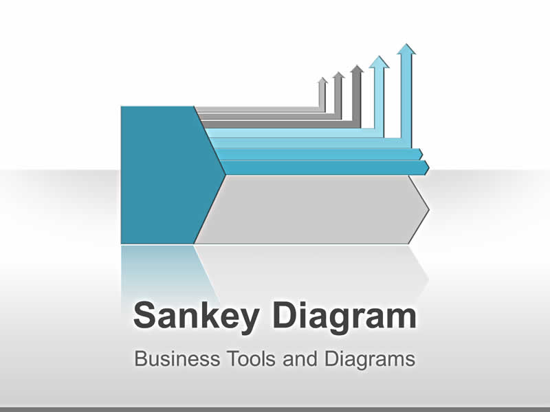 Editable PPT Presentations on Sankey Diagram