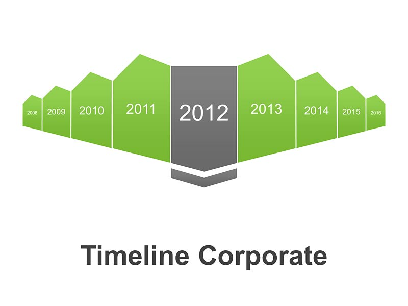 Timeline Corporate - Editable PPT Slides