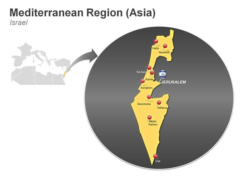 Editable PPT Template of Mediterranean Region of Israel