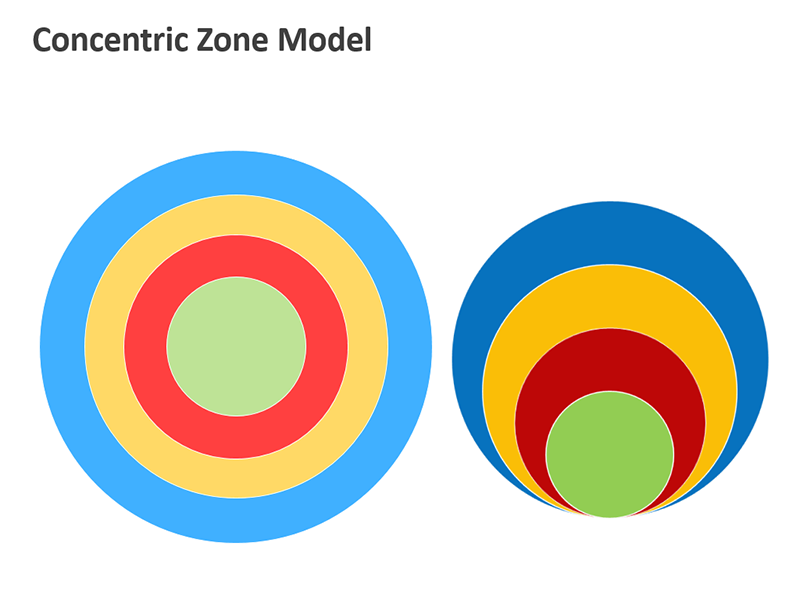Burgess Concentric Zone PPT Slide