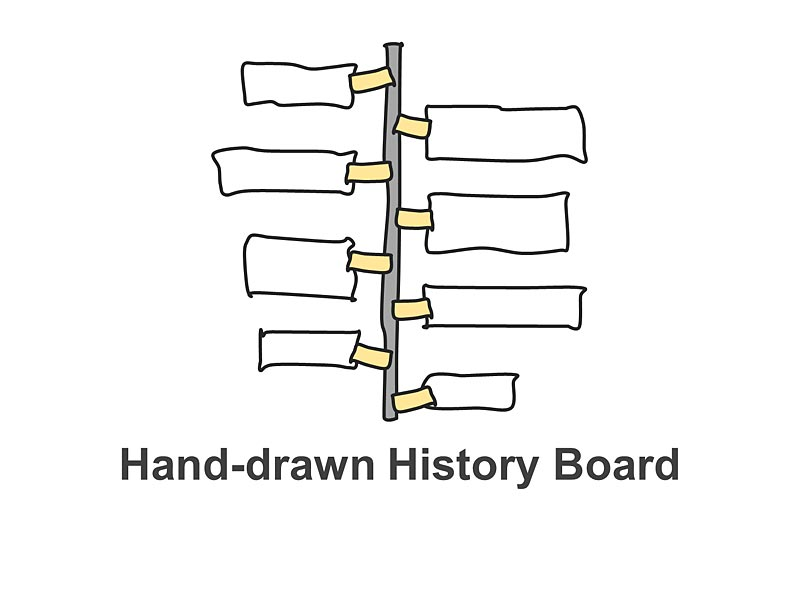 Business History Board Illustrations for PowerPoint Slides