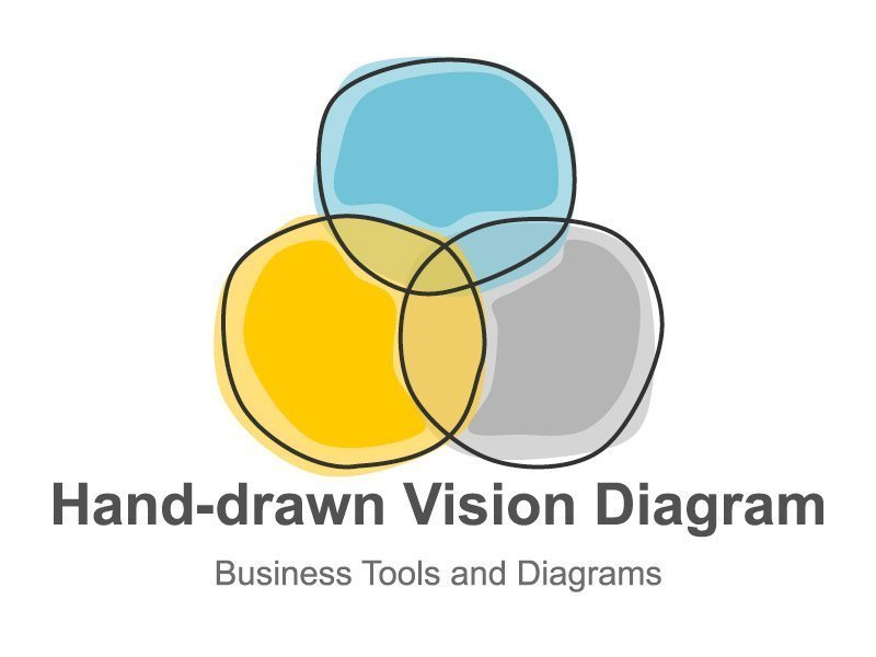 Editable PPT Slides - Hand drawn Venn Diagrams