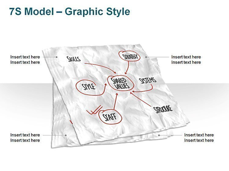 7S Model Graphic Style PPT Business Diagram