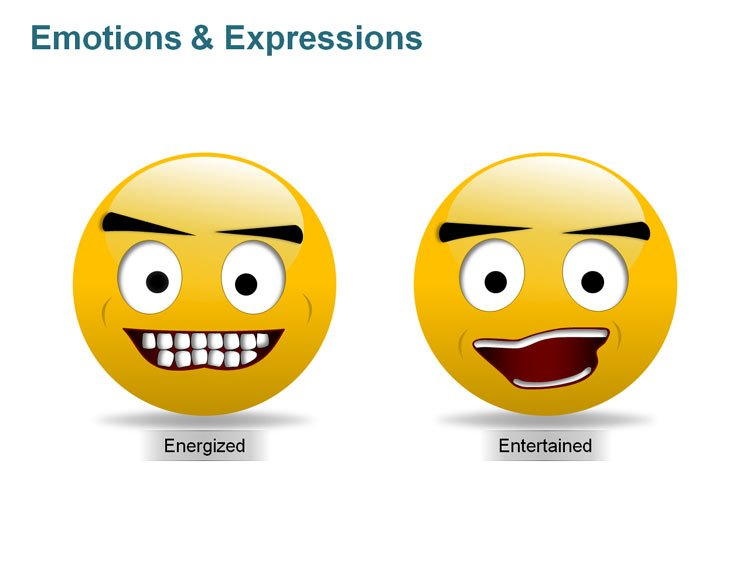 Human Emotions Picture for PPT