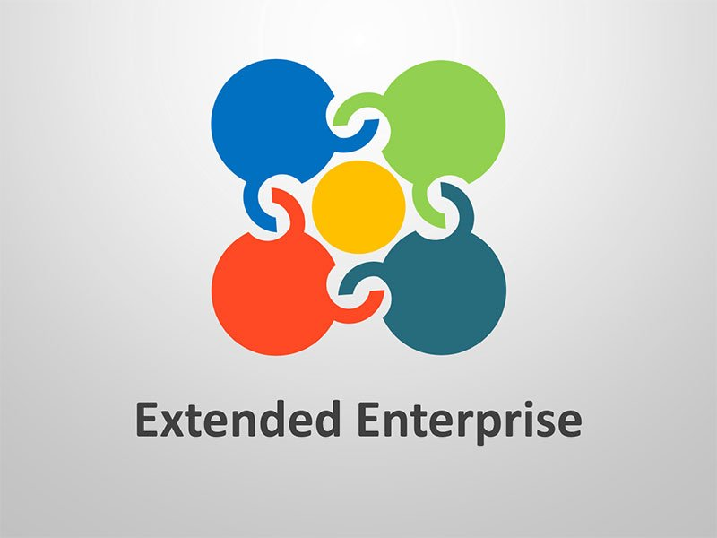 Extended Enterprise Model Template - Editable PowerPoint Slides