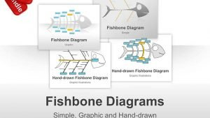 Editable PowerPoint Slides on Fishbone Diagrams