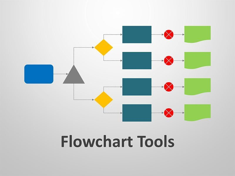 Process Flow Chart Diagram - Editable PowerPoint Slide