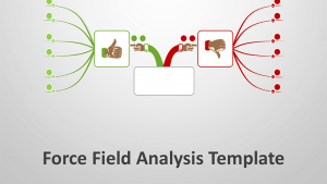 Force Field Analysis Template - Editable PowerPoint Presentation