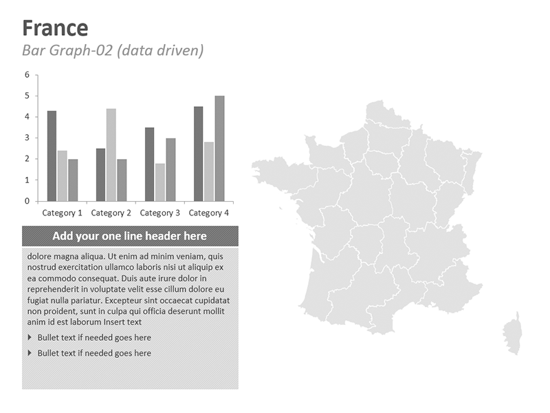 Bar Graph France PPT Map