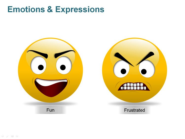 Editable Smiley with Expressions