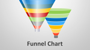 Funnel Chart - Editable PowerPoint Slides