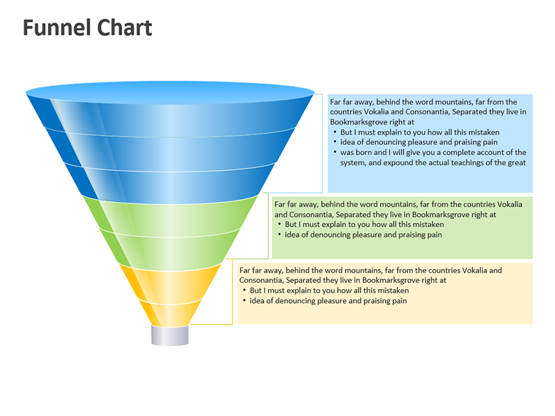 Funnel Diagram for Business Analysis - PowerPoint Slide