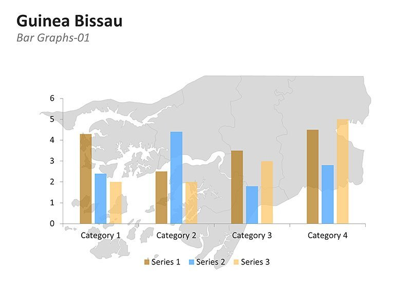 PPT Bar Graphs Map Guinea Bissau