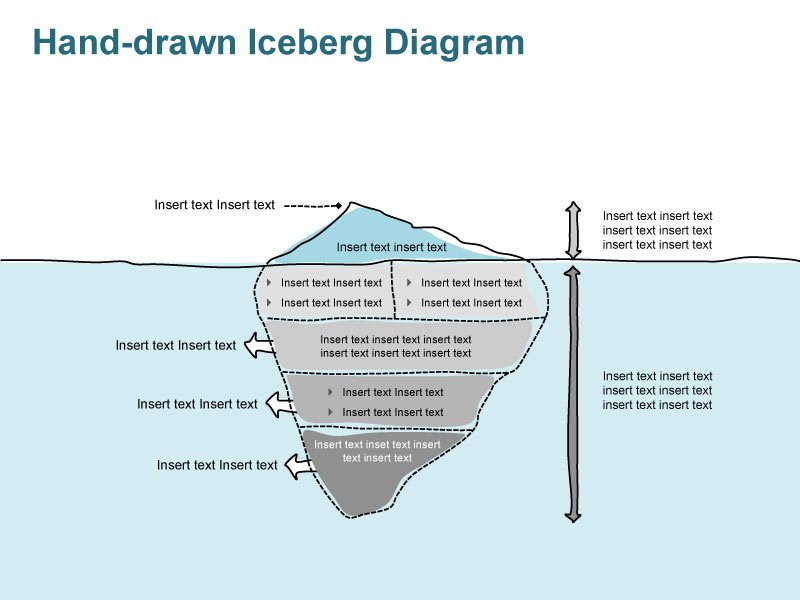 PowerPoint Shapes Hand-sketched Iceberg