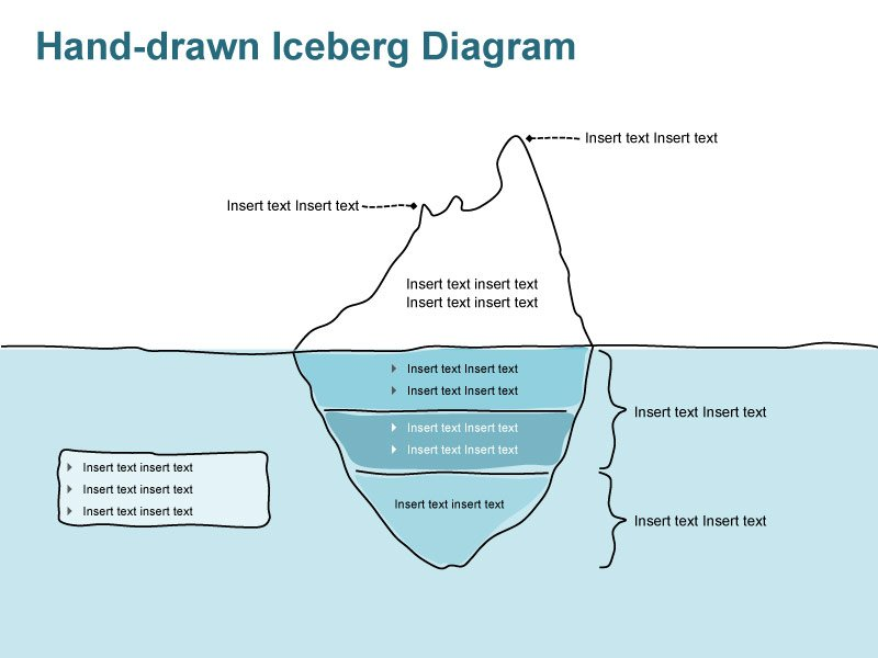 Editable Hand-drawn Iceberg for Business PPT Slides